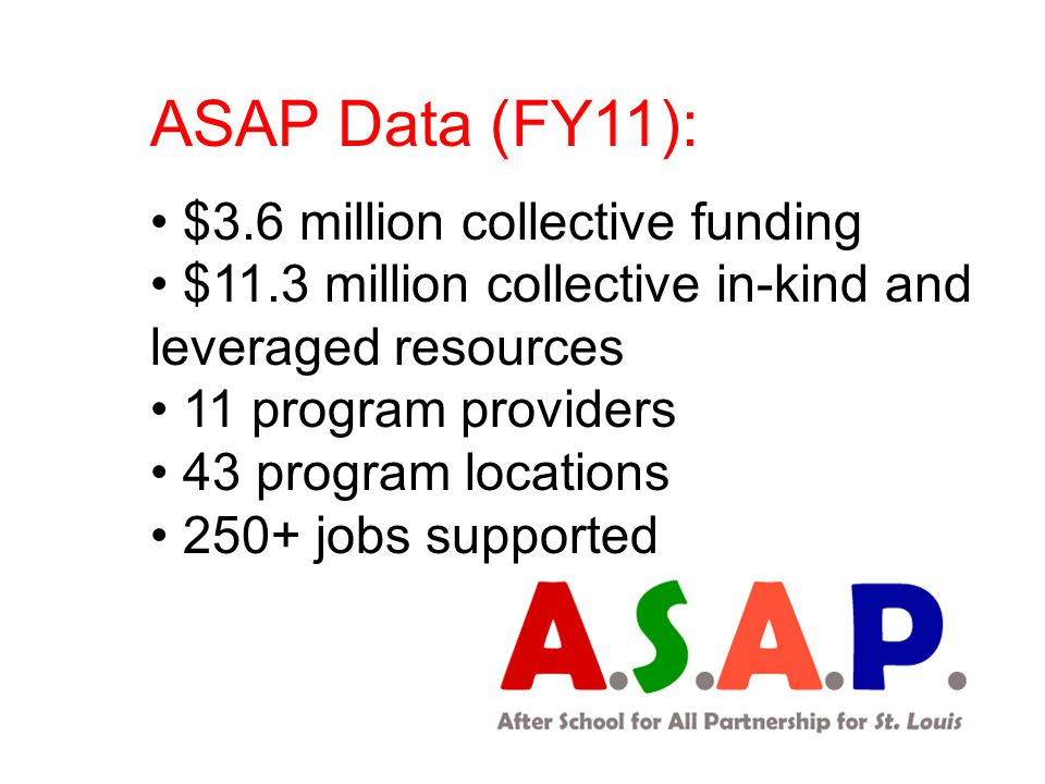ASAP Data (FY11): $3.6 million collective funding $11.3 million collective in-kind and leveraged resources 11 program providers 43 program locations 2