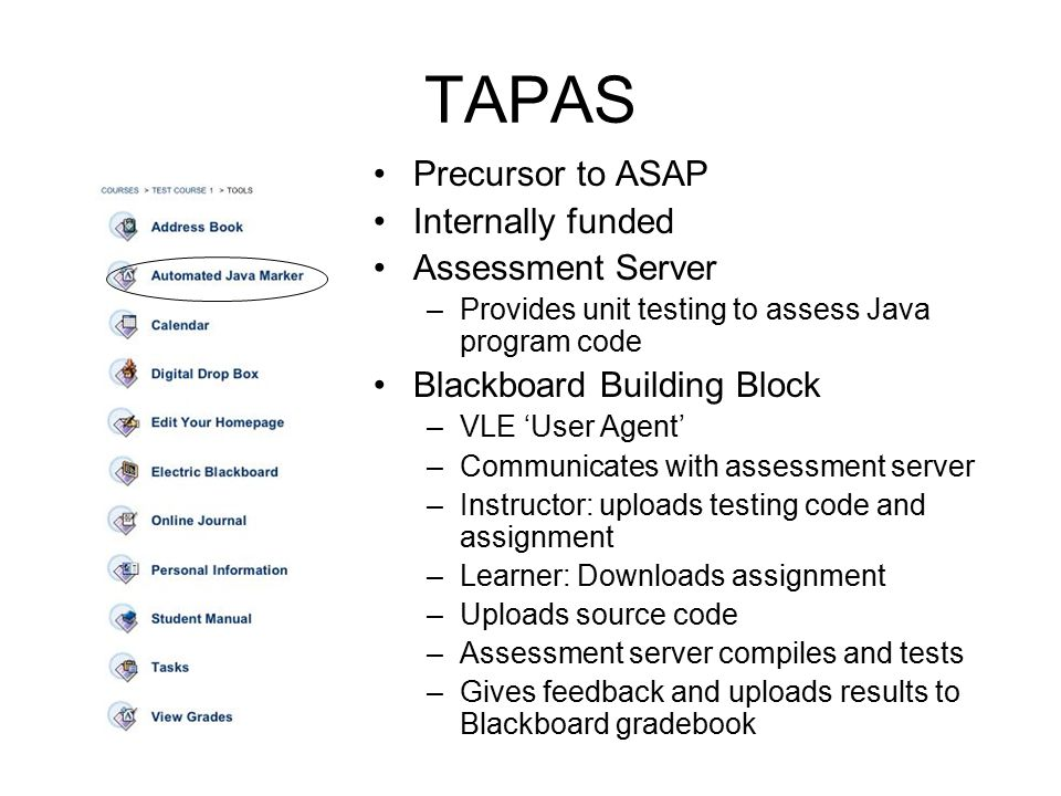 TAPAS Precursor to ASAP Internally funded Assessment Server –Provides unit testing to assess Java program code Blackboard Building Block –VLE 'User Agent' –Communicates with assessment server –Instructor: uploads testing code and assignment –Learner: Downloads assignment –Uploads source code –Assessment server compiles and tests –Gives feedback and uploads results to Blackboard gradebook
