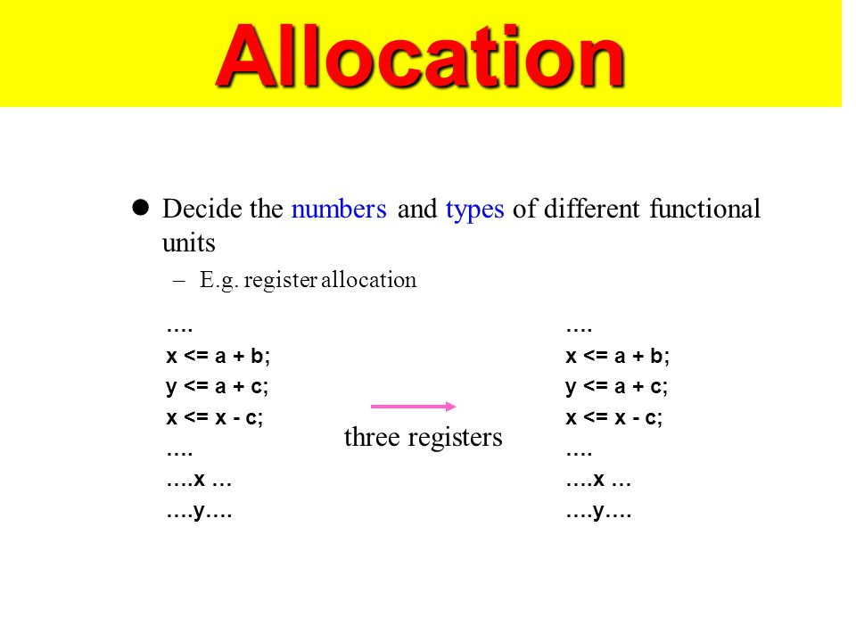 Allocation Decide the numbers and types of different functional units –E.g. register allocation …. x <= a + b; y <= a + c; x <= x - c; …. ….x … ….y….