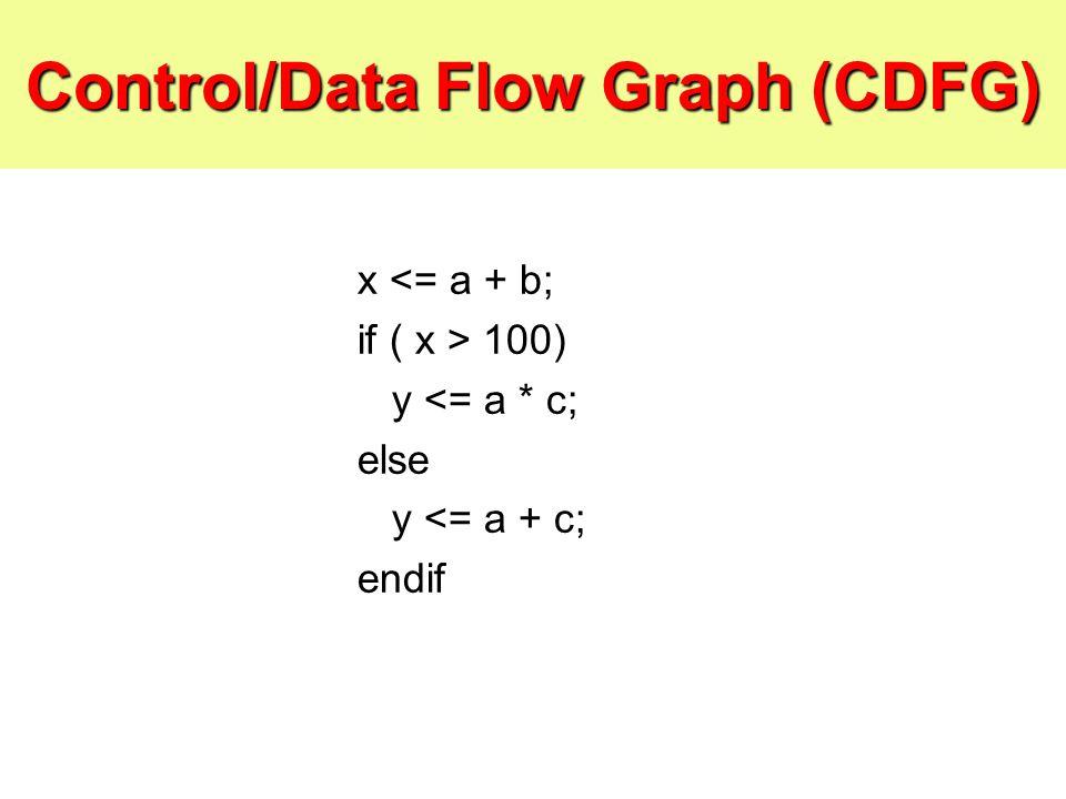 x <= a + b; if ( x > 100) y <= a * c; else y <= a + c; endif