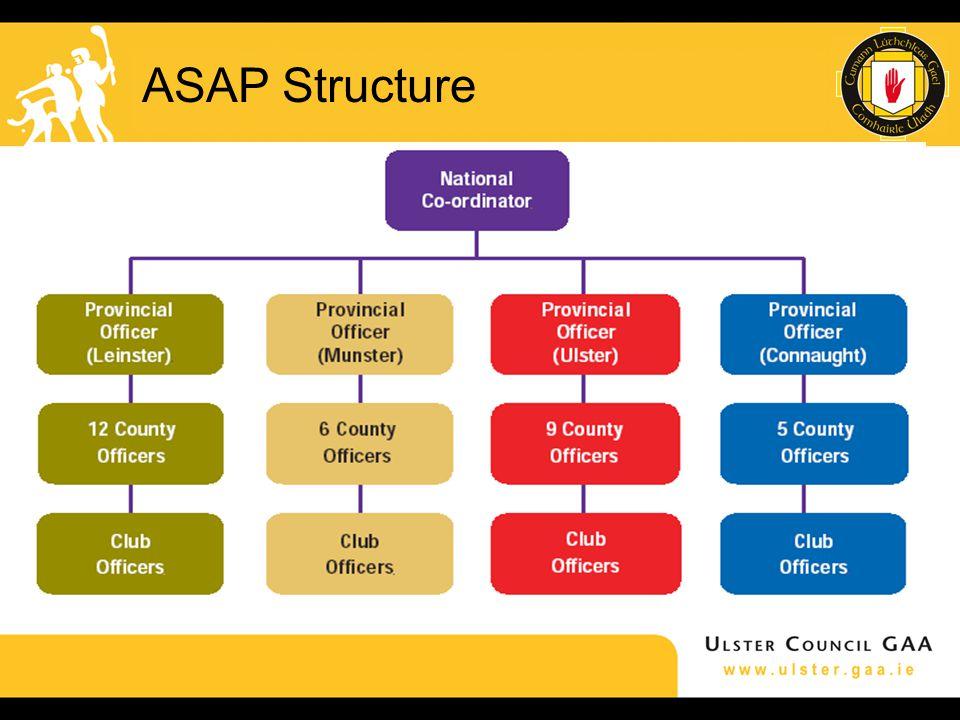ASAP Structure
