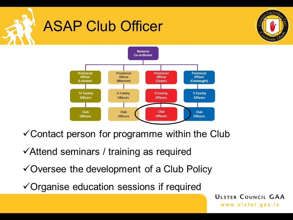 ASAP Club Officer Contact person for programme within the Club Attend seminars / training as required Oversee the development of a Club Policy Organise education sessions if required