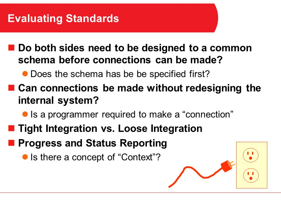 Evaluating Standards Do both sides need to be designed to a common schema before connections can be made.