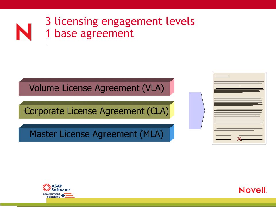 3 licensing engagement levels 1 base agreement Volume License Agreement (VLA)Corporate License Agreement (CLA)Master License Agreement (MLA)