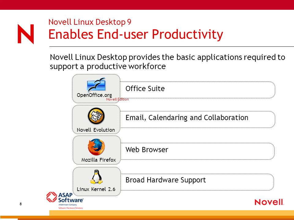 8 Novell Linux Desktop 9 Enables End-user Productivity Novell Linux Desktop provides the basic applications required to support a productive workforce