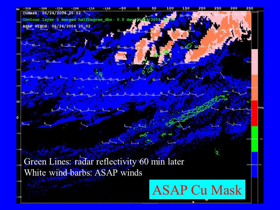 ASAP Cu Mask Green Lines: radar reflectivity 60 min later White wind barbs: ASAP winds