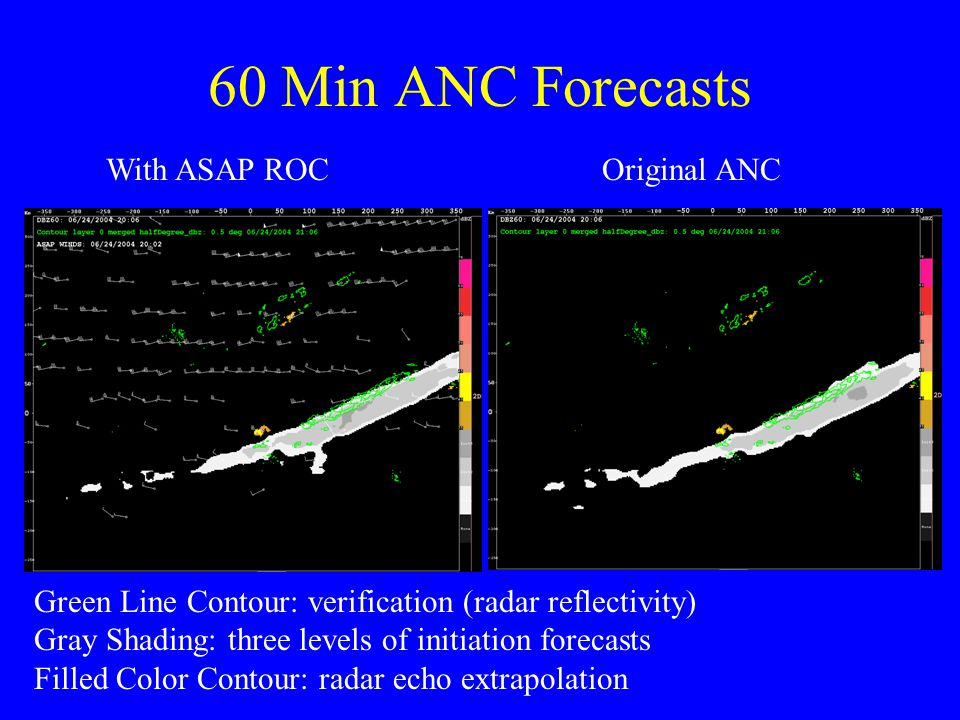 60 Min ANC Forecasts With ASAP ROCOriginal ANC Green Line Contour: verification (radar reflectivity) Gray Shading: three levels of initiation forecasts Filled Color Contour: radar echo extrapolation