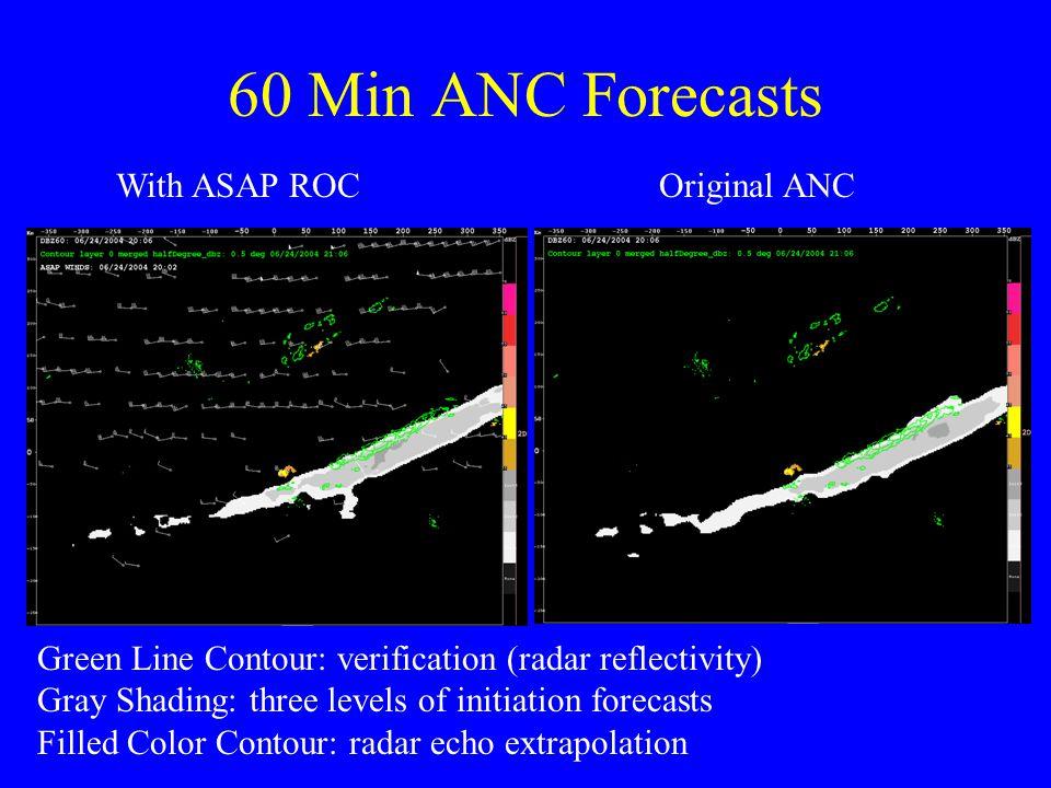 60 Min ANC Forecasts With ASAP ROCOriginal ANC Green Line Contour: verification (radar reflectivity) Gray Shading: three levels of initiation forecast