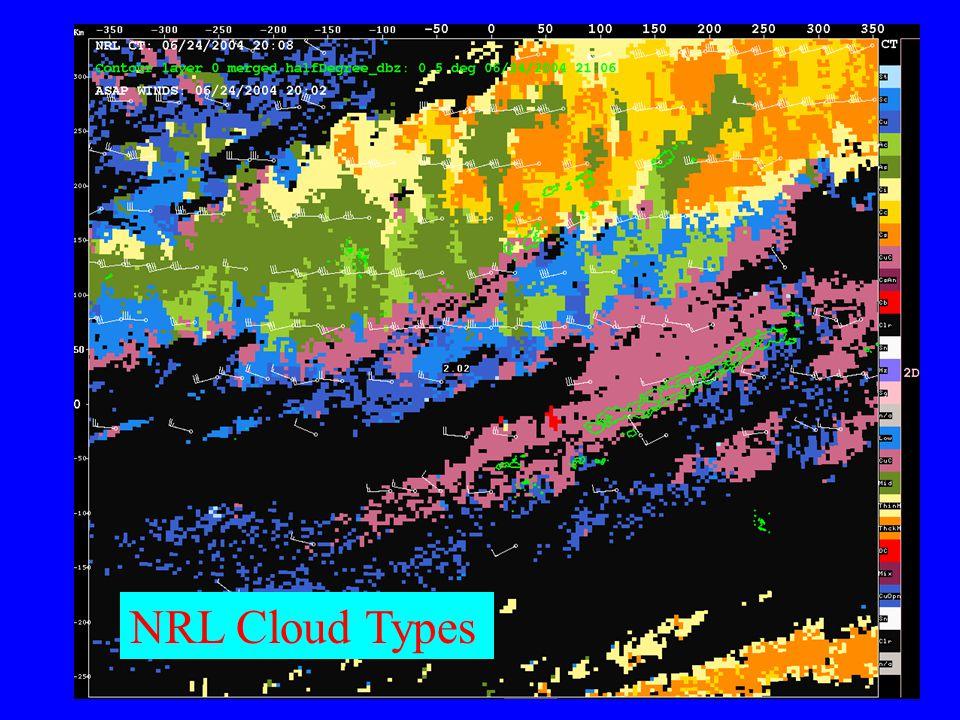 NRL Cloud Types