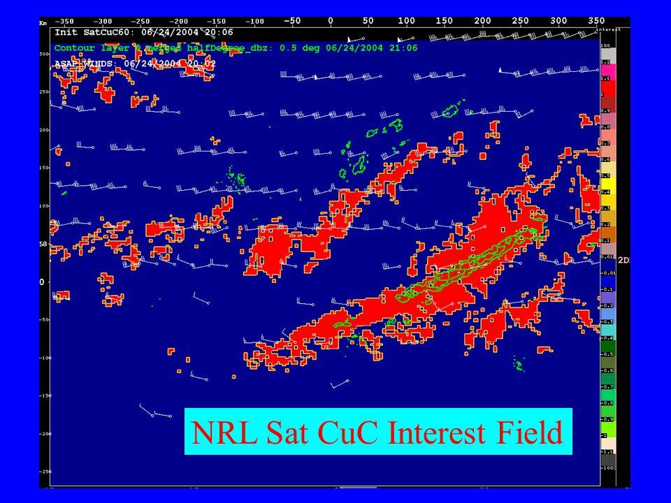 NRL Sat CuC Interest Field