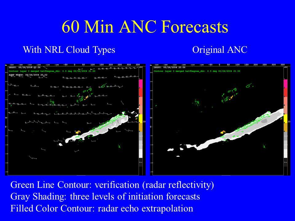 60 Min ANC Forecasts With NRL Cloud TypesOriginal ANC Green Line Contour: verification (radar reflectivity) Gray Shading: three levels of initiation f