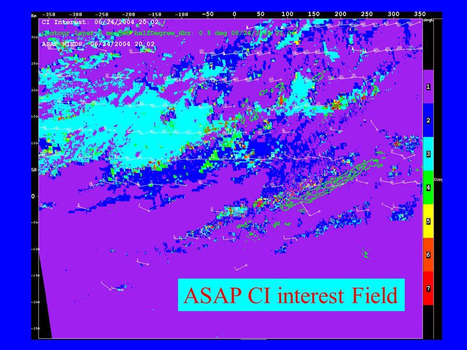 ASAP CI Products (Mecikalski and Bedka) 10.7 Tb 10.7 Tb 15 min ROC 10.7 Tb 30 min ROC (6.5 – 10.7) Tb (6.5 – 10.7) Tb 15 min ROC (13.3 – 10.7) Tb (13.3 – 10.7) Tb 30 min ROC Timing of 10.7 Tb drop below 0 degree Satellite derived Atmospheric Motion Vectors (AMVs) CI interest field ASAP CI interest Field
