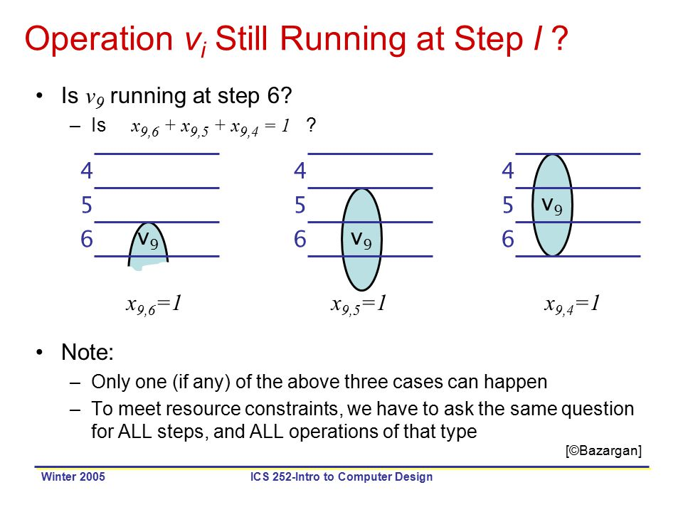 Winter 2005ICS 252-Intro to Computer Design Operation v i Still Running at Step l ? Is v 9 running at step 6? –Is x 9,6 + x 9,5 + x 9,4 = 1 ? Note: –O