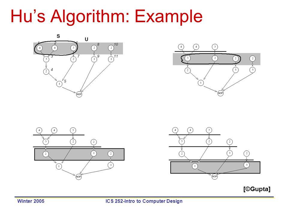 Winter 2005ICS 252-Intro to Computer Design Hu's Algorithm: Example [©Gupta]