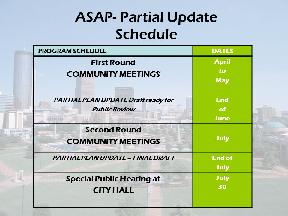 ASAP- Partial Update Schedule PROGRAM SCHEDULEDATES First Round COMMUNITY MEETINGS April to May PARTIAL PLAN UPDATE Draft ready for Public Review End