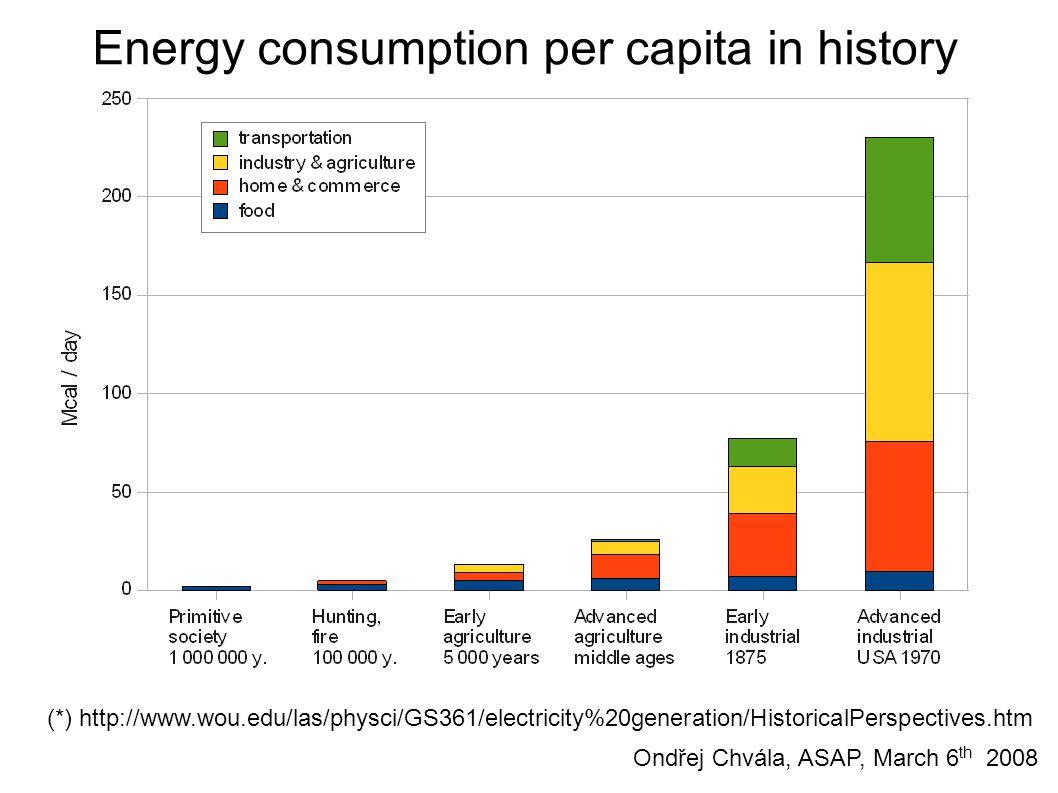 (*) http://www.wou.edu/las/physci/GS361/electricity%20generation/HistoricalPerspectives.htm Energy consumption per capita in history Ondřej Chvála, AS