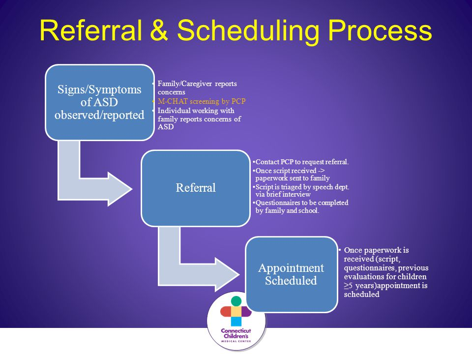 Referral & Scheduling Process Signs/Symptoms of ASD observed/reported Family/Caregiver reports concerns M-CHAT screening by PCP Individual working with family reports concerns of ASD Referral Contact PCP to request referral.