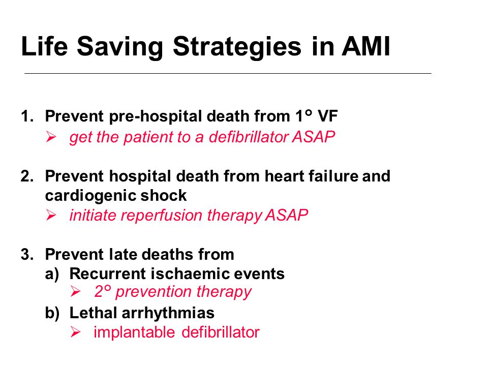 Life Saving Strategies in AMI 1.Prevent pre-hospital death from 1° VF  get the patient to a defibrillator ASAP 2.Prevent hospital death from heart failure and cardiogenic shock  initiate reperfusion therapy ASAP 3.Prevent late deaths from a)Recurrent ischaemic events  2° prevention therapy b)Lethal arrhythmias  implantable defibrillator
