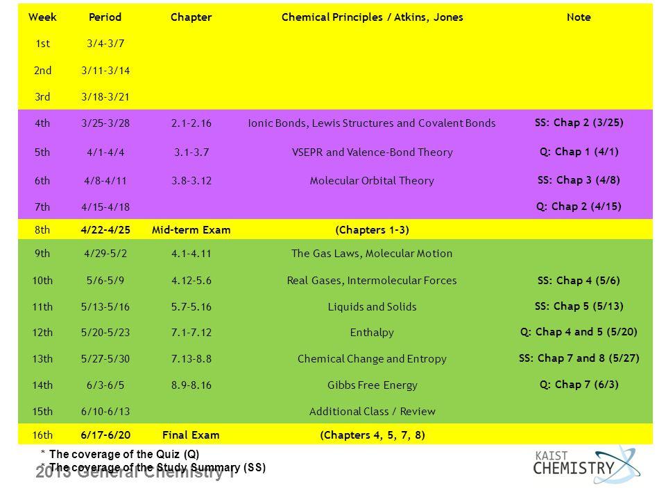 2013 General Chemistry I
