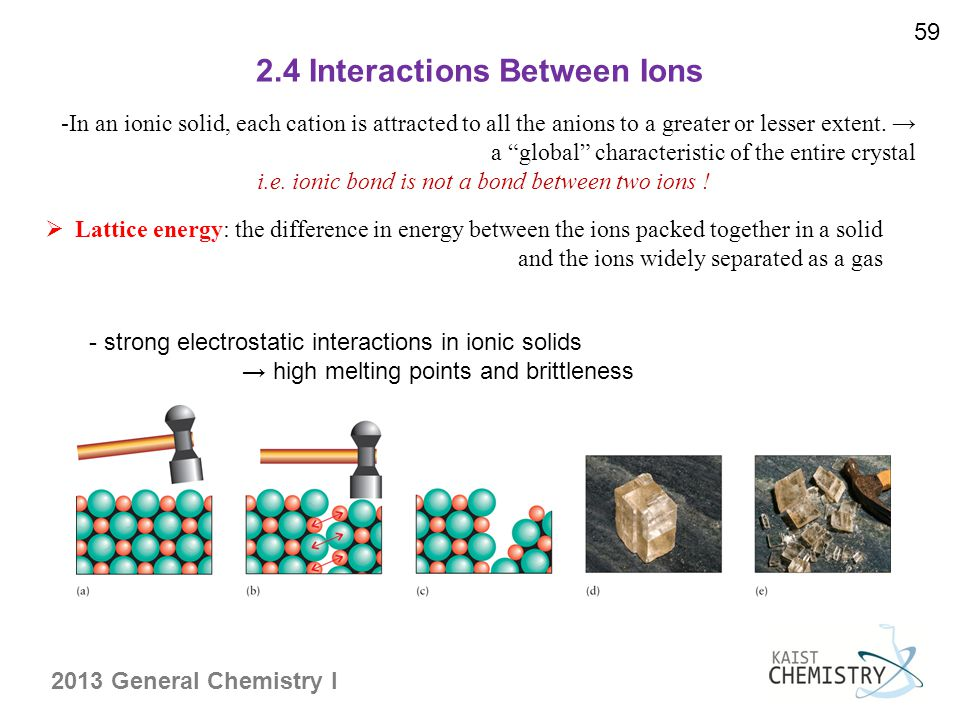2.4 Interactions Between Ions 59 -In an ionic solid, each cation is attracted to all the anions to a greater or lesser extent.