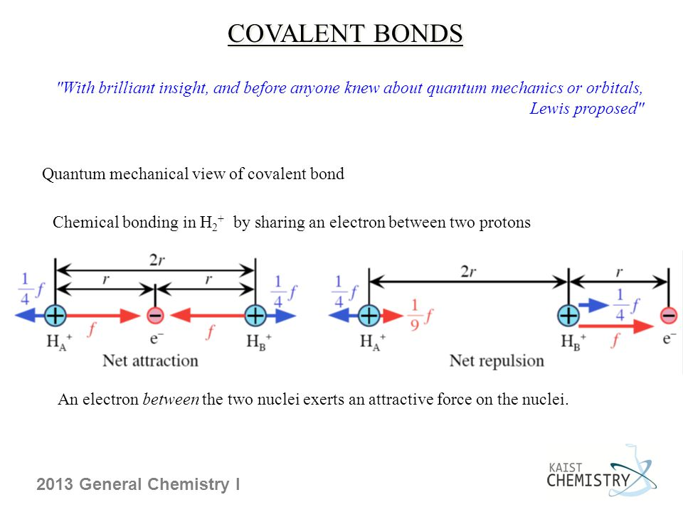 2013 General Chemistry I COVALENT BONDS With brilliant insight, and before anyone knew about quantum mechanics or orbitals, Lewis proposed Chemical bonding in H 2 + by sharing an electron between two protons An electron between the two nuclei exerts an attractive force on the nuclei.