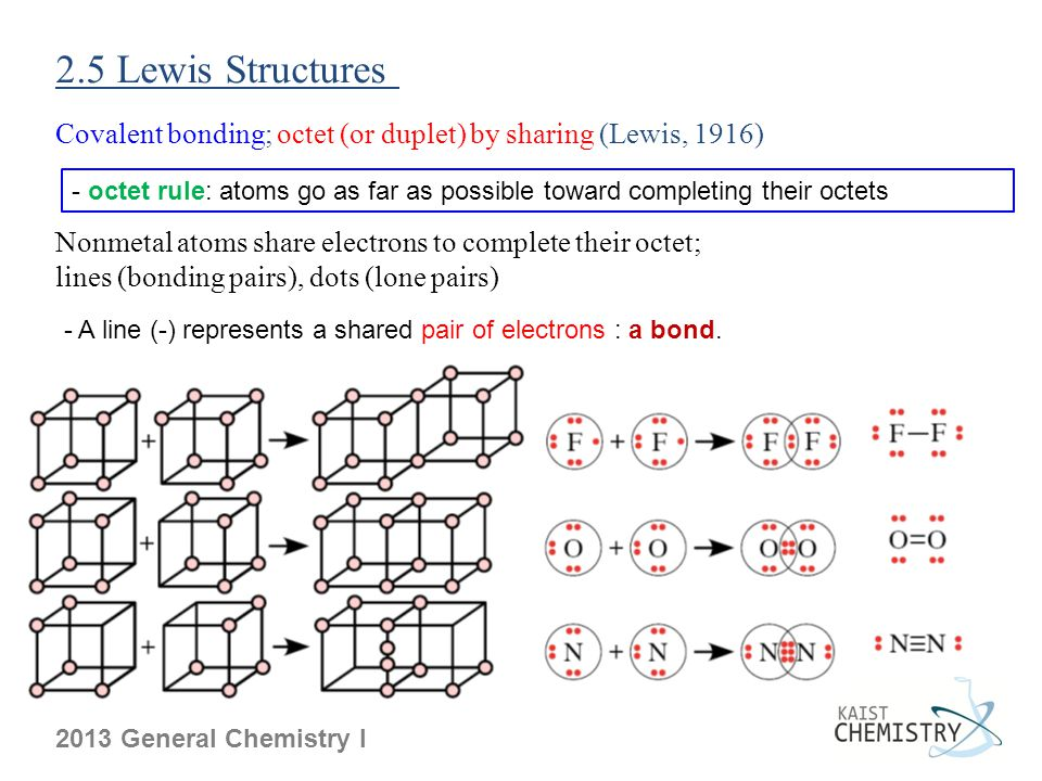 2013 General Chemistry I 2.5 Lewis Structures Covalent bonding; octet (or duplet) by sharing (Lewis, 1916) Nonmetal atoms share electrons to complete their octet; lines (bonding pairs), dots (lone pairs) - octet rule: atoms go as far as possible toward completing their octets - A line (-) represents a shared pair of electrons : a bond.