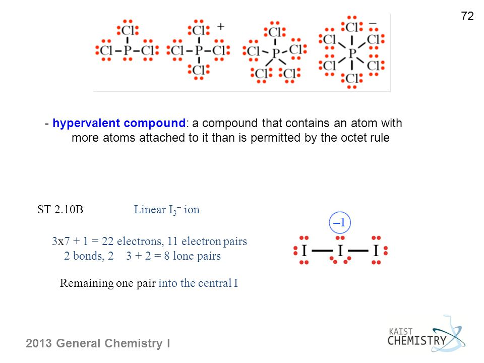 2013 General Chemistry I 72 - hypervalent compound: a compound that contains an atom with more atoms attached to it than is permitted by the octet rule ST 2.10B Linear I 3 – ion 3x7 + 1 = 22 electrons, 11 electron pairs 2 bonds, 2 3 + 2 = 8 lone pairs Remaining one pair into the central I