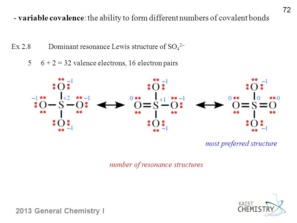 2013 General Chemistry I 72 5 6 + 2 = 32 valence electrons, 16 electron pairs Ex 2.8 Dominant resonance Lewis structure of SO 4 2– - variable covalence: the ability to form different numbers of covalent bonds most preferred structure number of resonance structures