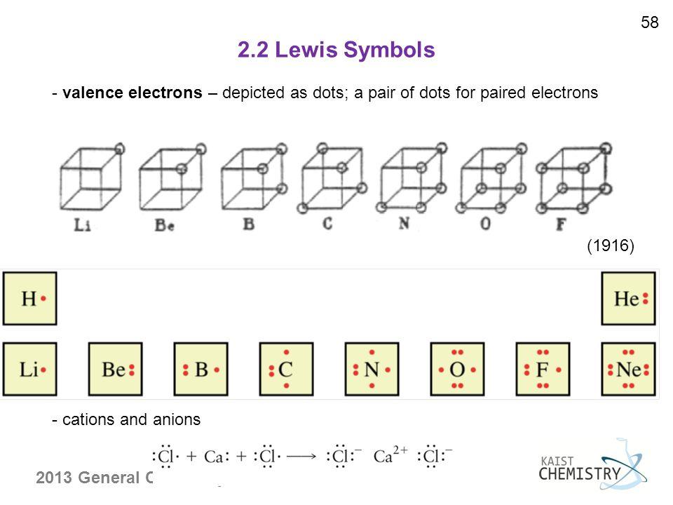 2013 General Chemistry I 77 - Mulliken scale:  = ½(I + E ea ) average of the ionization energy and electron affinity 2.12 Correcting the Covalent Model: Electronegativity Mulliken's electronegativity scale (1934); properties of an isolated atom Exactly defined