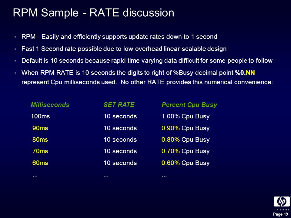 Page 19 RPM Sample - RATE discussion RPM - Easily and efficiently supports update rates down to 1 second Fast 1 Second rate possible due to low-overhead linear-scalable design Default is 10 seconds because rapid time varying data difficult for some people to follow When RPM RATE is 10 seconds the digits to right of %Busy decimal point %0.NN represent Cpu milliseconds used.