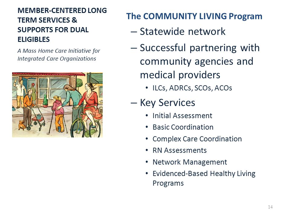 MEMBER-CENTERED LONG TERM SERVICES & SUPPORTS FOR DUAL ELIGIBLES The COMMUNITY LIVING Program – Statewide network – Successful partnering with community agencies and medical providers ILCs, ADRCs, SCOs, ACOs – Key Services Initial Assessment Basic Coordination Complex Care Coordination RN Assessments Network Management Evidenced-Based Healthy Living Programs A Mass Home Care Initiative for Integrated Care Organizations 14