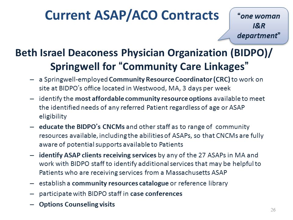 Current ASAP/ACO Contracts Beth Israel Deaconess Physician Organization (BIDPO)/ Springwell for Community Care Linkages – a Springwell-employed Community Resource Coordinator (CRC) to work on site at BIDPO's office located in Westwood, MA, 3 days per week – identify the most affordable community resource options available to meet the identified needs of any referred Patient regardless of age or ASAP eligibility – educate the BIDPO's CNCMs and other staff as to range of community resources available, including the abilities of ASAPs, so that CNCMs are fully aware of potential supports available to Patients – identify ASAP clients receiving services by any of the 27 ASAPs in MA and work with BIDPO staff to identify additional services that may be helpful to Patients who are receiving services from a Massachusetts ASAP – establish a community resources catalogue or reference library – participate with BIDPO staff in case conferences – Options Counseling visits 26 one woman I&R department