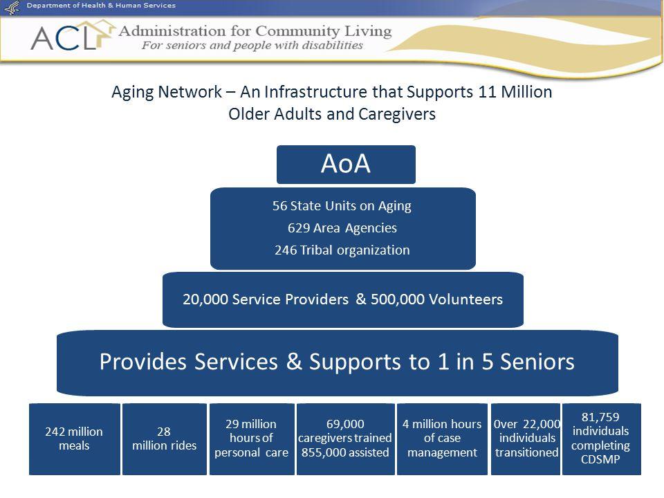 Atrius Health/ASAPs Practice-Based Pilots 1.Chelmsford & Elder Services of Merrimack Valley 2.