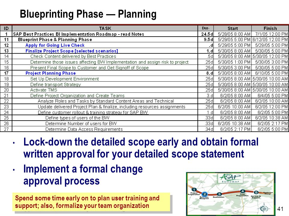 41 Blueprinting Phase — Planning Lock-down the detailed scope early and obtain formal written approval for your detailed scope statement Implement a f
