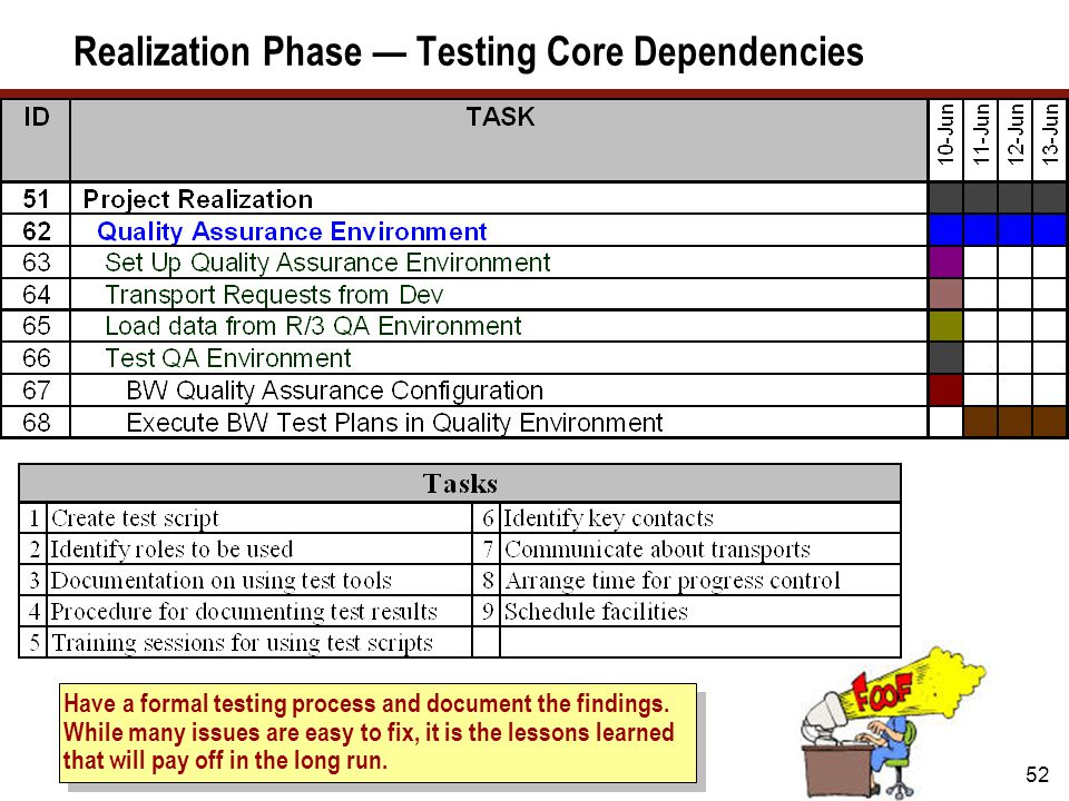 52 Realization Phase — Testing Core Dependencies Have a formal testing process and document the findings. While many issues are easy to fix, it is the