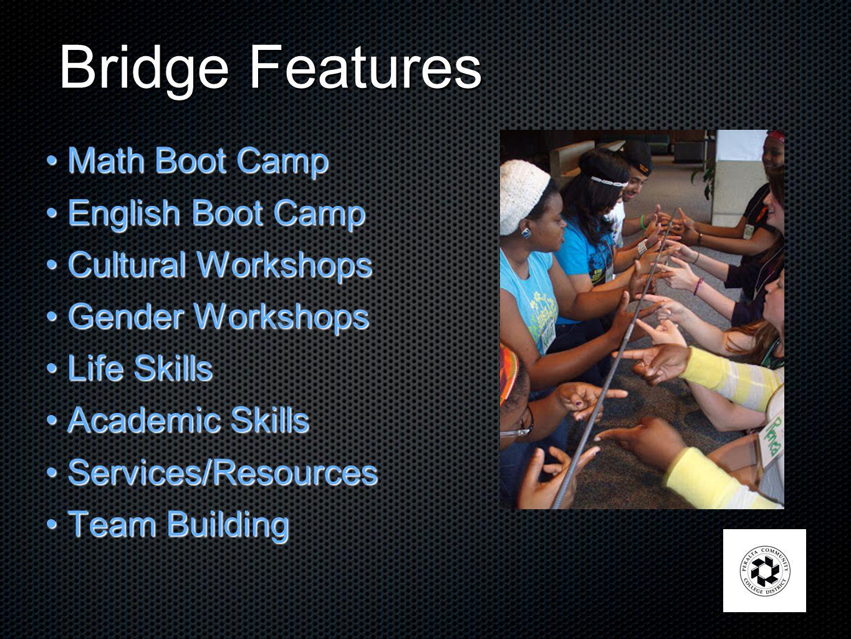 Bridge Features Math Boot CampMath Boot Camp English Boot CampEnglish Boot Camp Cultural WorkshopsCultural Workshops Gender WorkshopsGender Workshops