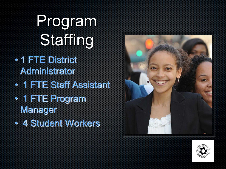 Program Staffing 1 FTE District Administrator1 FTE District Administrator 1 FTE Staff Assistant 1 FTE Staff Assistant 1 FTE Program Manager 1 FTE Prog