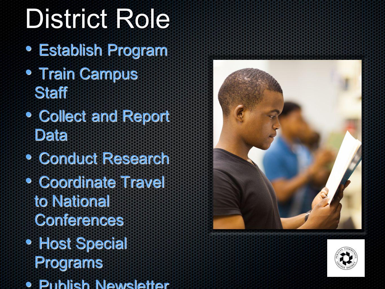 District Role Establish Program Establish Program Train Campus Staff Train Campus Staff Collect and Report Data Collect and Report Data Conduct Resear