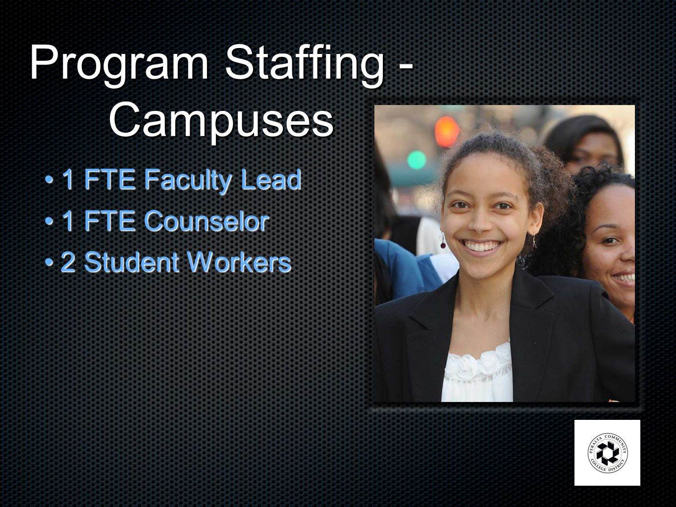 Program Staffing - Campuses 1 FTE Faculty Lead1 FTE Faculty Lead 1 FTE Counselor1 FTE Counselor 2 Student Workers2 Student Workers