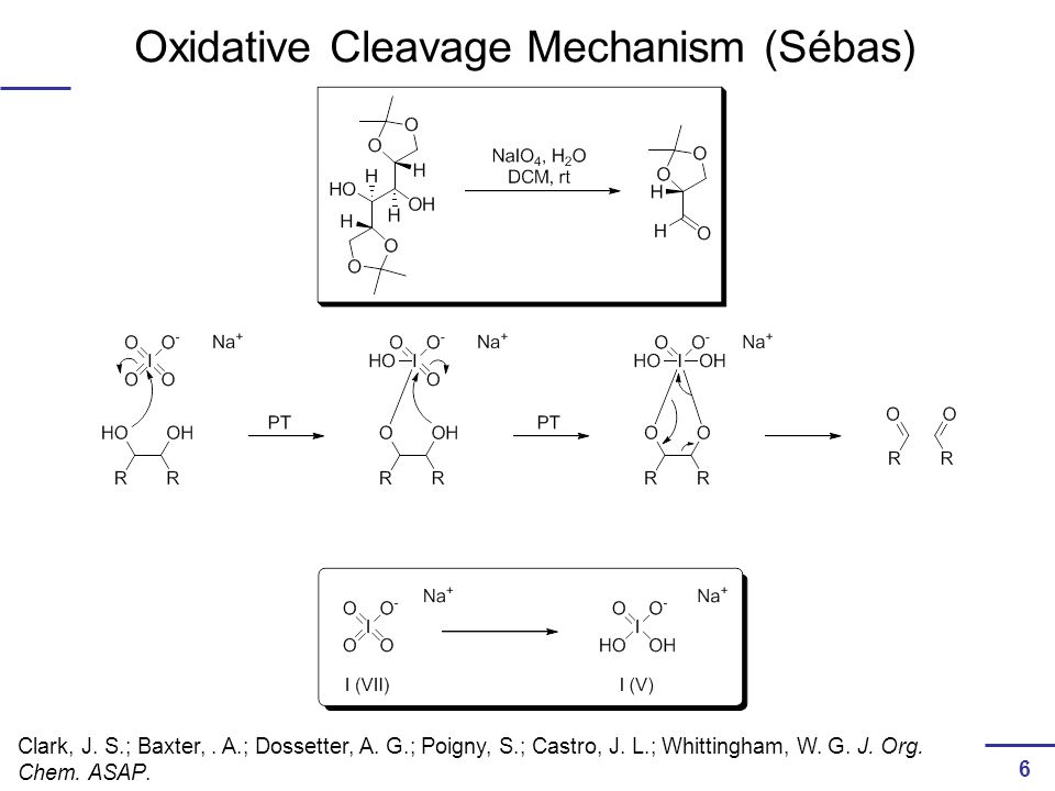 Oxidative Cleavage Mechanism (Sébas) Clark, J. S.; Baxter,.