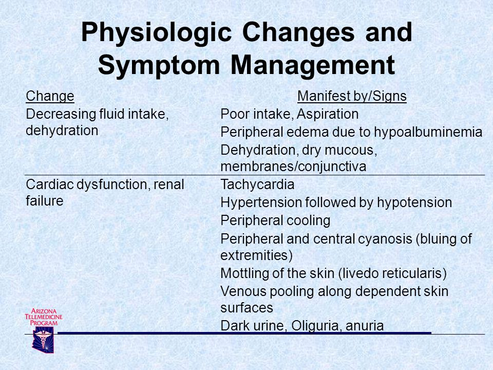 Physiologic Changes and Symptom Management ChangeManifest by/Signs Decreasing fluid intake, dehydration Poor intake, Aspiration Peripheral edema due to hypoalbuminemia Dehydration, dry mucous, membranes/conjunctiva Cardiac dysfunction, renal failure Tachycardia Hypertension followed by hypotension Peripheral cooling Peripheral and central cyanosis (bluing of extremities) Mottling of the skin (livedo reticularis) Venous pooling along dependent skin surfaces Dark urine, Oliguria, anuria