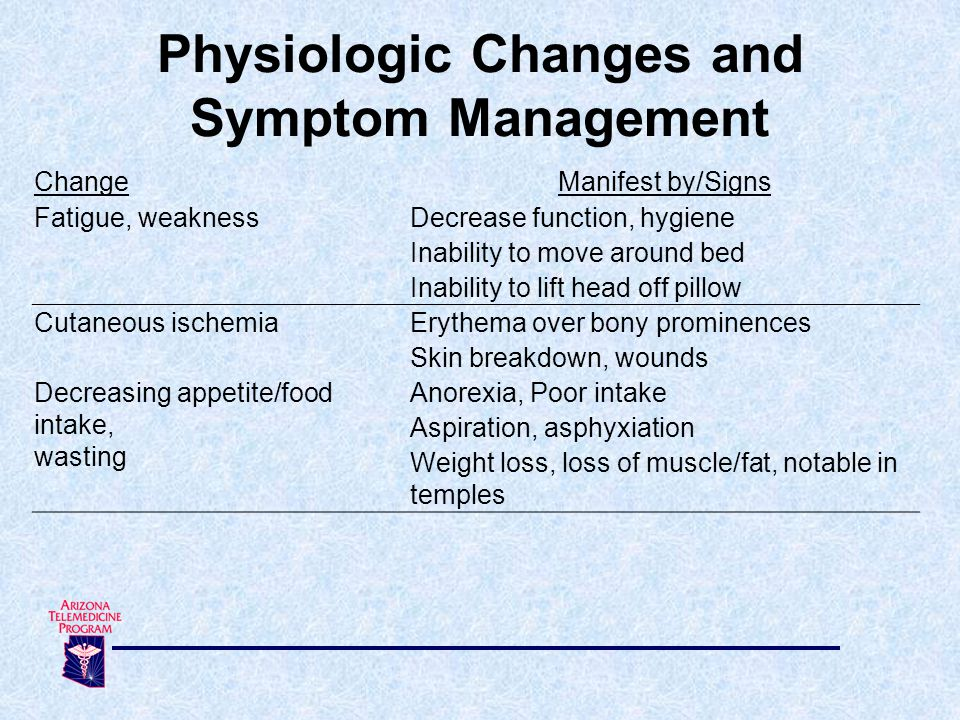 Physiologic Changes and Symptom Management ChangeManifest by/Signs Fatigue, weaknessDecrease function, hygiene Inability to move around bed Inability to lift head off pillow Cutaneous ischemiaErythema over bony prominences Skin breakdown, wounds Decreasing appetite/food intake, wasting Anorexia, Poor intake Aspiration, asphyxiation Weight loss, loss of muscle/fat, notable in temples
