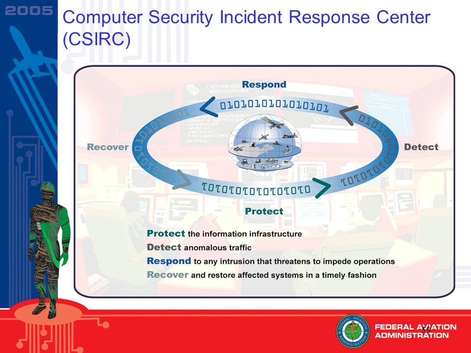 59 Computer Security Incident Response Center (CSIRC)
