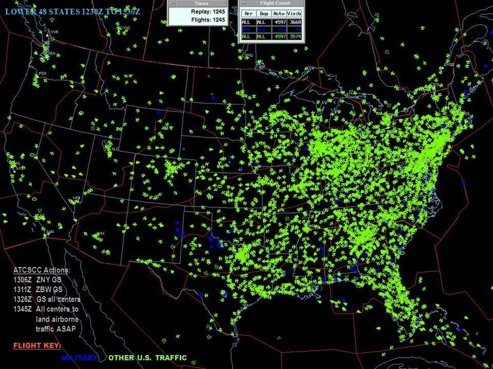 27 LOWER 48 STATES 1230Z TO 1530Z ATCSCC Actions: 1306Z ZNY GS 1311Z ZBW GS 1326Z GS all centers 1345Z All centers to land airborne traffic ASAP FLIGHT KEY: MILITARY OTHER U.S.