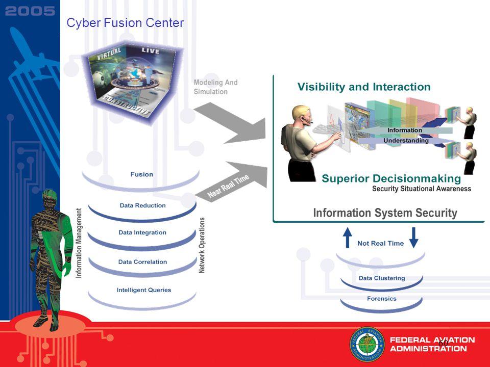 60 Cyber Fusion Center