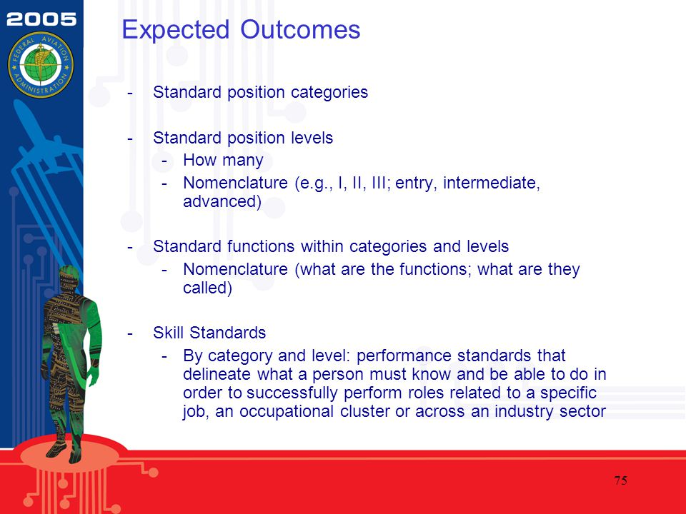 75 Expected Outcomes -Standard position categories -Standard position levels -How many -Nomenclature (e.g., I, II, III; entry, intermediate, advanced) -Standard functions within categories and levels -Nomenclature (what are the functions; what are they called) -Skill Standards -By category and level: performance standards that delineate what a person must know and be able to do in order to successfully perform roles related to a specific job, an occupational cluster or across an industry sector