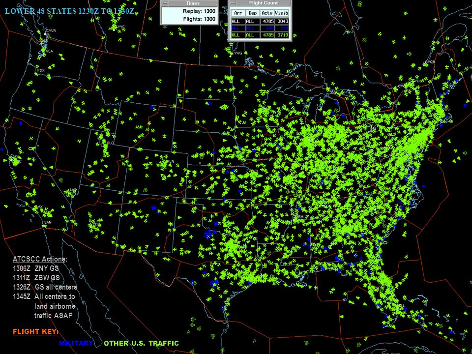 30 LOWER 48 STATES 1230Z TO 1530Z ATCSCC Actions: 1306Z ZNY GS 1311Z ZBW GS 1326Z GS all centers 1345Z All centers to land airborne traffic ASAP FLIGHT KEY: MILITARY OTHER U.S.