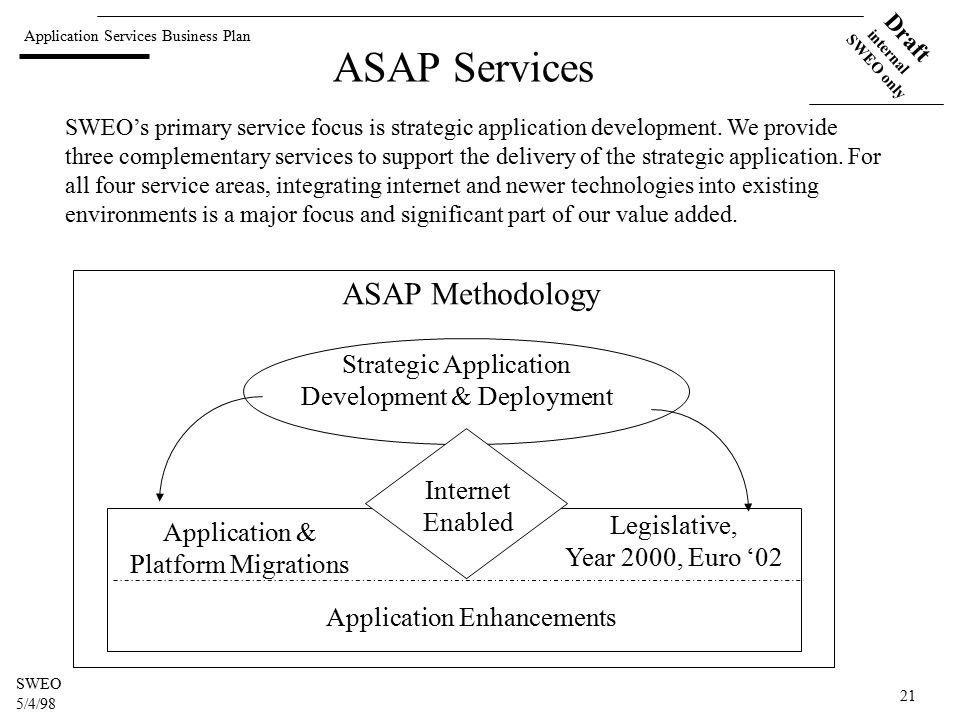 Application Services Business Plan Draft internal SWEO only SWEO 5/4/98 21 ASAP Services ASAP Methodology Strategic Application Development & Deployment Application & Platform Migrations Legislative, Year 2000, Euro '02 Application Enhancements SWEO's primary service focus is strategic application development.