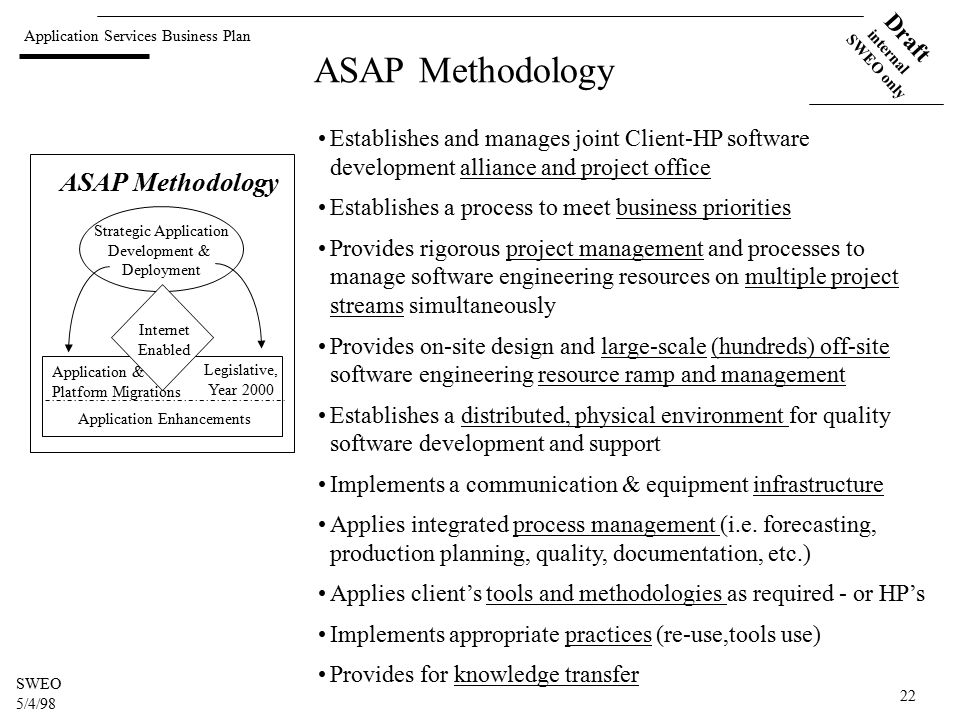 Application Services Business Plan Draft internal SWEO only SWEO 5/4/98 22 ASAP Methodology Establishes and manages joint Client-HP software development alliance and project office Establishes a process to meet business priorities Provides rigorous project management and processes to manage software engineering resources on multiple project streams simultaneously Provides on-site design and large-scale (hundreds) off-site software engineering resource ramp and management Establishes a distributed, physical environment for quality software development and support Implements a communication & equipment infrastructure Applies integrated process management (i.e.
