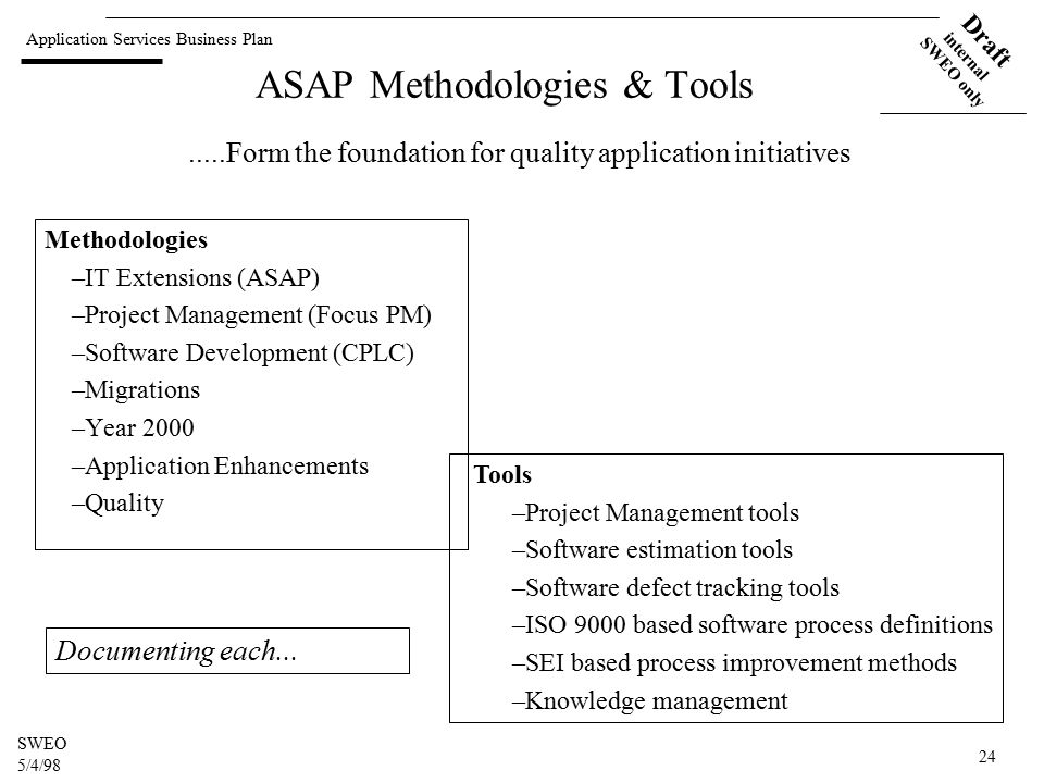 Application Services Business Plan Draft internal SWEO only SWEO 5/4/98 24 ASAP Methodologies & Tools Methodologies –IT Extensions (ASAP) –Project Management (Focus PM) –Software Development (CPLC) –Migrations –Year 2000 –Application Enhancements –Quality Documenting each........Form the foundation for quality application initiatives Tools –Project Management tools –Software estimation tools –Software defect tracking tools –ISO 9000 based software process definitions –SEI based process improvement methods –Knowledge management